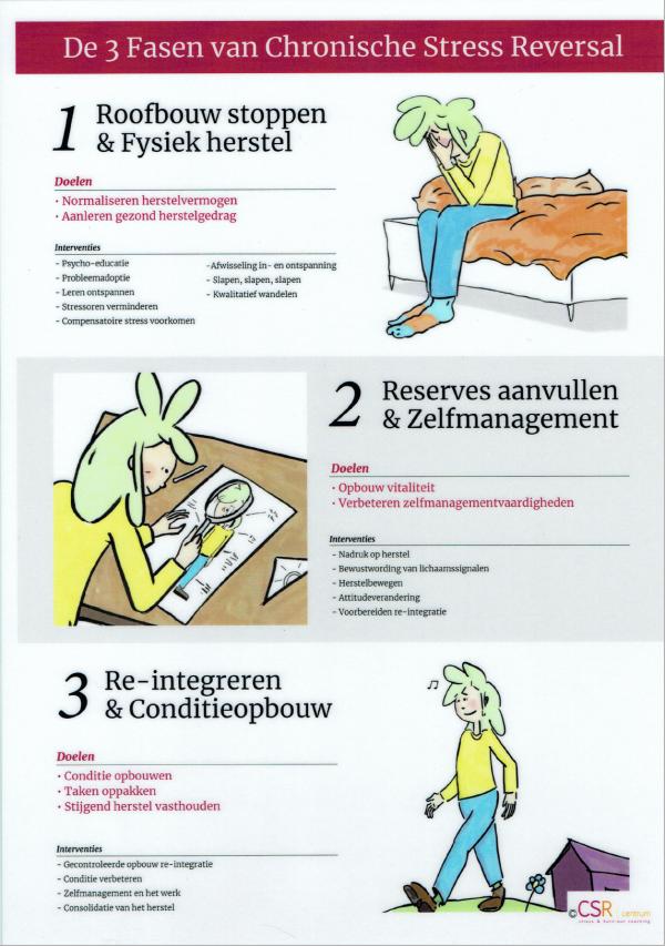 coaching_Amsterdam_Marc Wilhelmus Life Planning Coaching Training_5.jpg