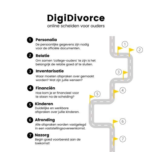 mediator_Papendrecht_DigiDivorce I Online scheiden voor ouders_7.jpg